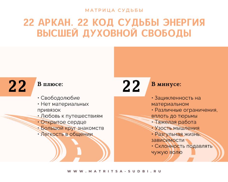 Значение 22 Аркан в матрице судьбы