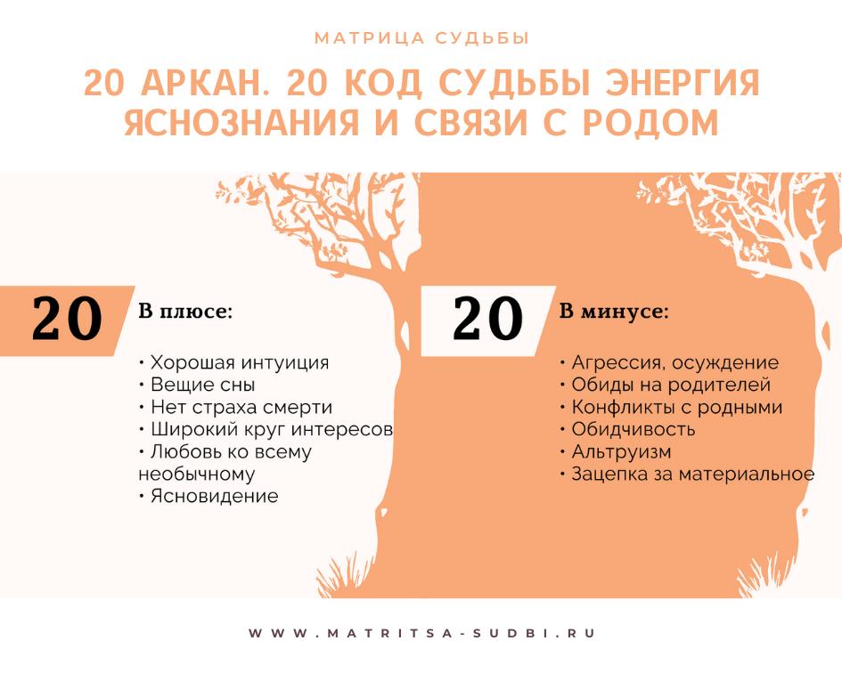 Значение 20 Аркан в матрице судьбы